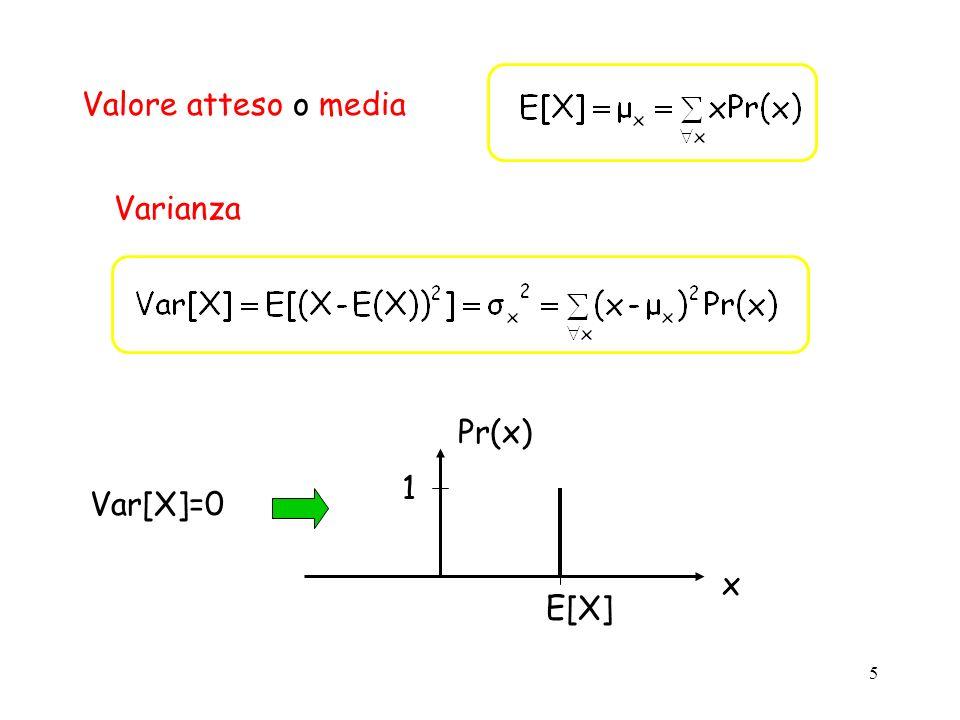 Valore atteso o media Varianza E[X] 1 x Pr(x) Var[X]=0